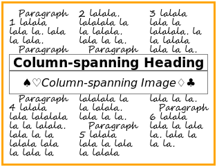In a three-column multi-column element, both a column-spanning header and a column-spanning image immediately after it span across all three columns.